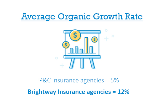 Average organic growth rate 2nd quarter.jpg